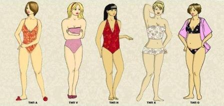 как правильно выбрать купальник