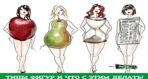 Как худеть по типу фигуры