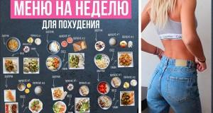 Что есть на завтрак при правильном питании — меню на 7 дней